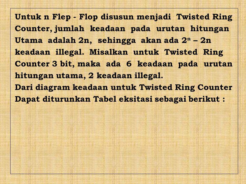 Untuk n Flep - Flop disusun menjadi Twisted Ring Counter, jumlah keadaan pada urutan hitungan Utama adalah 2n, sehingga akan ada 2 n – 2n keadaan ille