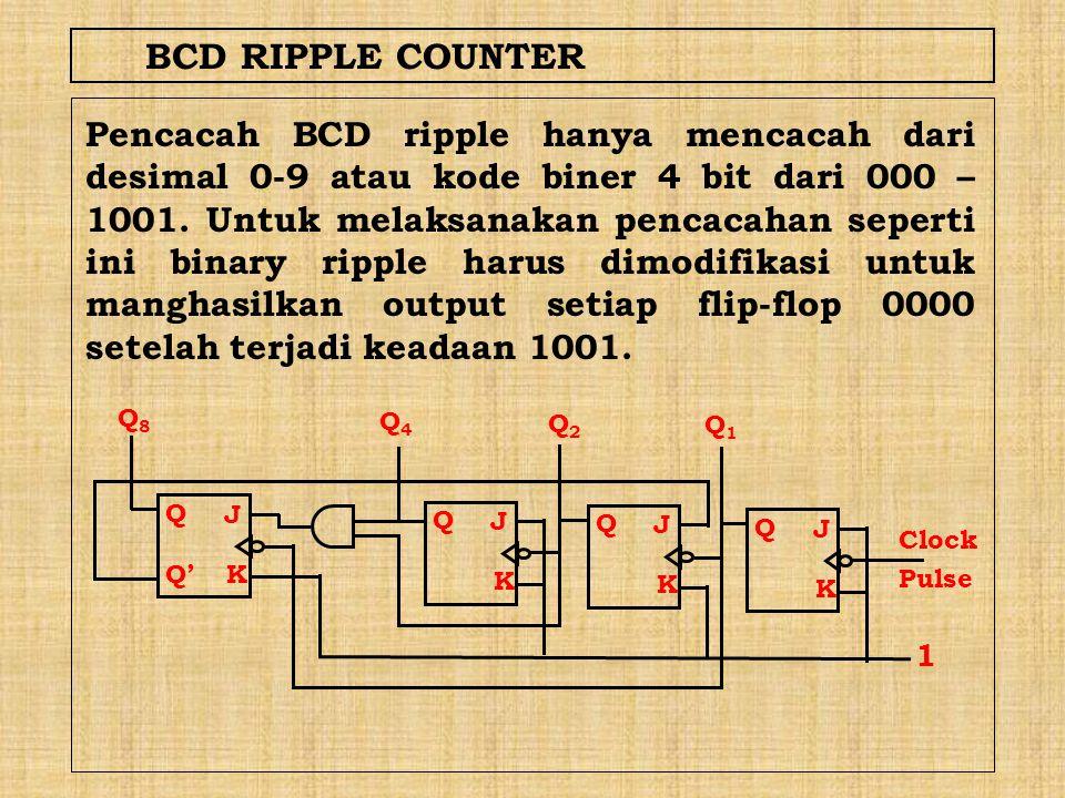 BCD RIPPLE COUNTER Pencacah BCD ripple hanya mencacah dari desimal 0-9 atau kode biner 4 bit dari 000 – 1001. Untuk melaksanakan pencacahan seperti in