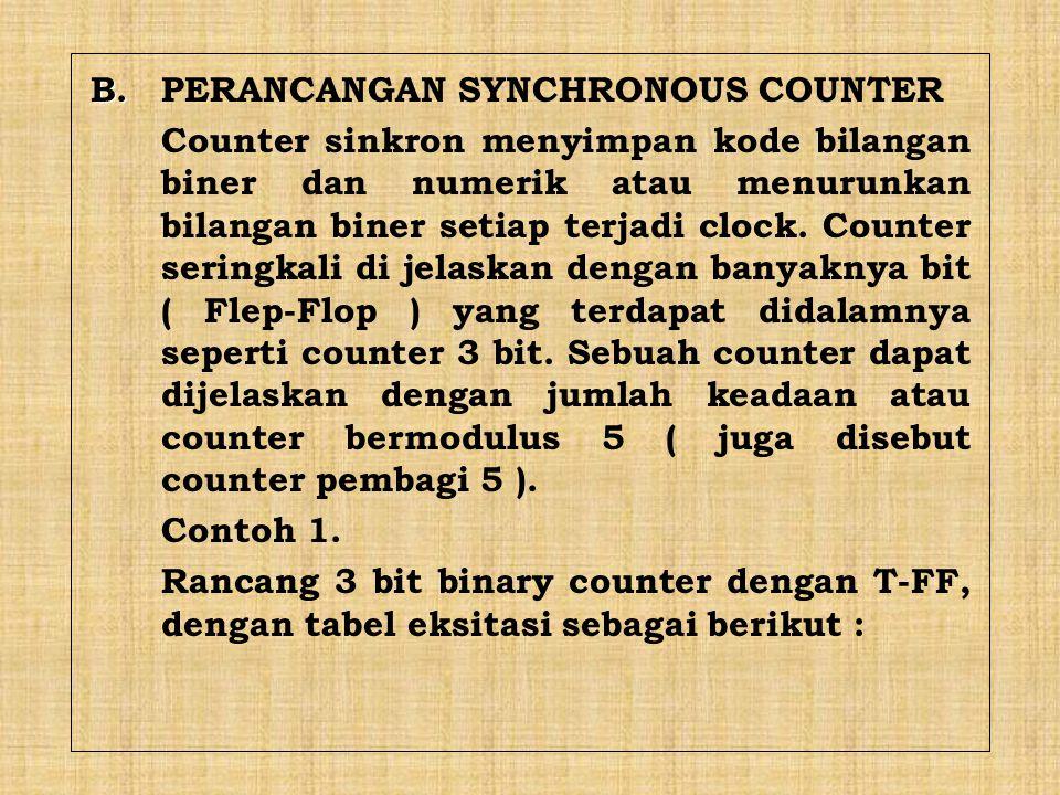 B. B.PERANCANGAN SYNCHRONOUS COUNTER Counter sinkron menyimpan kode bilangan biner dan numerik atau menurunkan bilangan biner setiap terjadi clock. Co