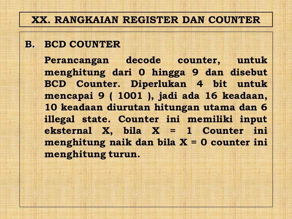 XX. RANGKAIAN REGISTER DAN COUNTER B. B.BCD COUNTER Perancangan decode counter, untuk menghitung dari 0 hingga 9 dan disebut BCD Counter. Diperlukan 4