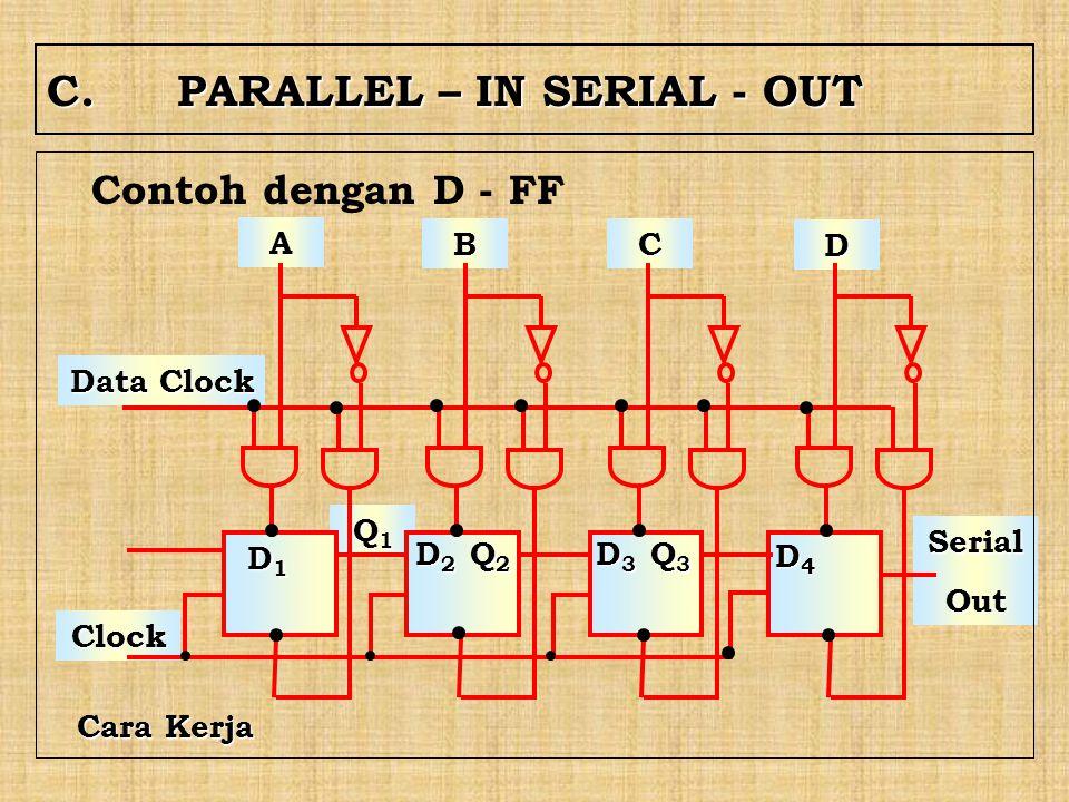 XIX.RANGKAIAN REGISTER DAN COUNTER Ada 3 macam jenis shift register counter a.