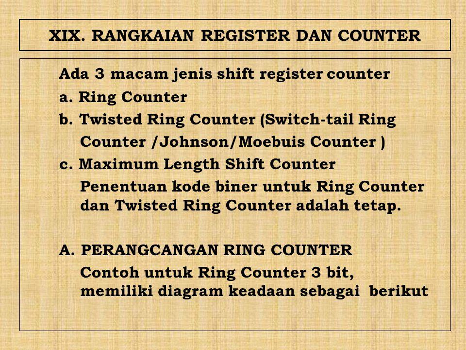 Dari rangkaian digital tersebut anda lakukan pengujian untuk 3 bit Twisted Ring Counter.