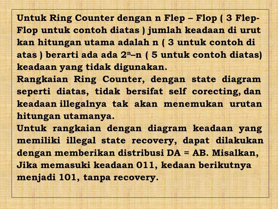 Untuk Ring Counter dengan n Flep – Flop ( 3 Flep- Flop untuk contoh diatas ) jumlah keadaan di urut kan hitungan utama adalah n ( 3 untuk contoh di at