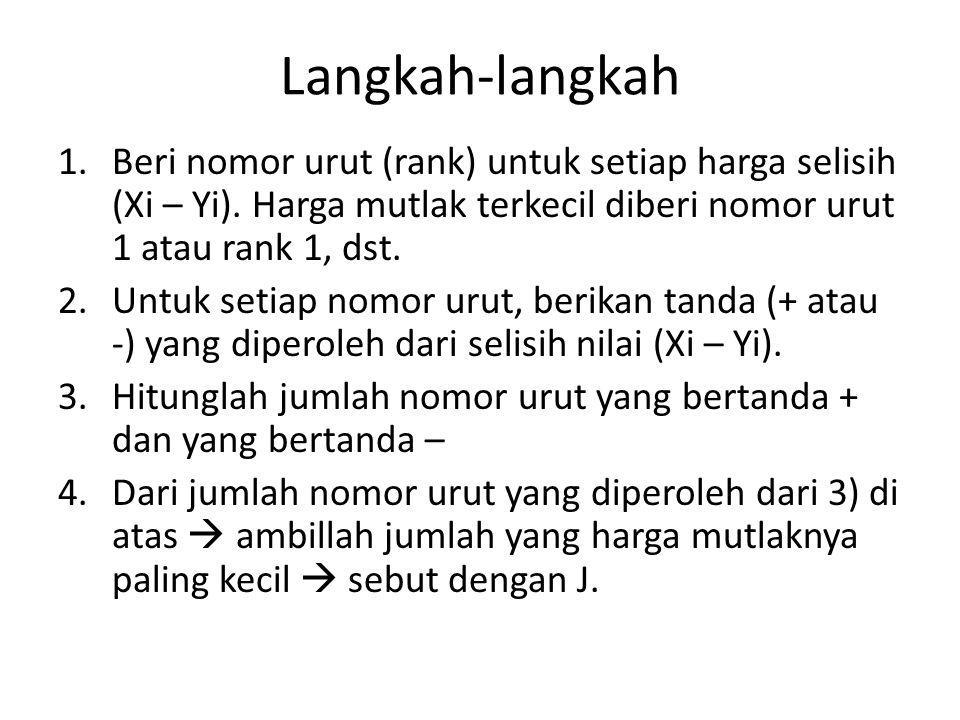 Langkah-langkah Lanjutan 6.J ini dipakai untuk menguji hipotesis: 7.
