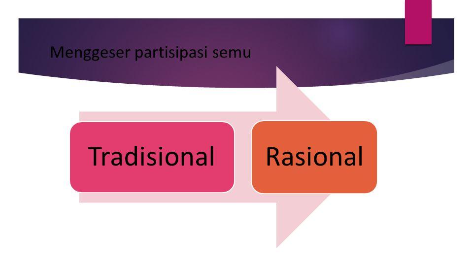 Menggeser partisipasi semu Tradisional Rasional
