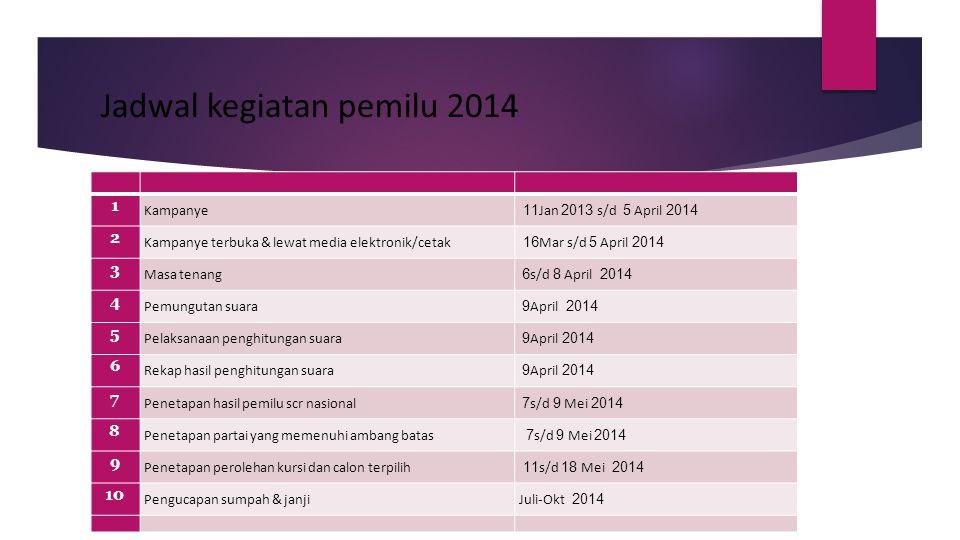 Jadwal kegiatan pemilu 2014 1 Kampanye11 Jan 2013 s/d 5 April 2014 2 Kampanye terbuka & lewat media elektronik/cetak16 Mar s/d 5 April 2014 3 Masa ten