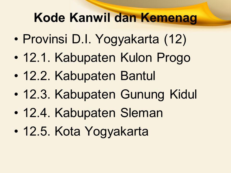 Kode Kanwil dan Kemenag Provinsi D.I. Yogyakarta (12) 12.1. Kabupaten Kulon Progo 12.2. Kabupaten Bantul 12.3. Kabupaten Gunung Kidul 12.4. Kabupaten