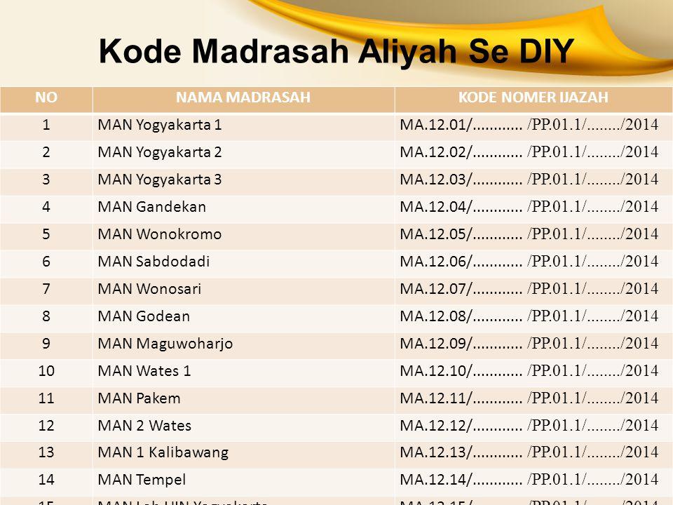 Kode Madrasah Aliyah Se DIY NONAMA MADRASAHKODE NOMER IJAZAH 1MAN Yogyakarta 1MA.12.01/............ /PP.01.1/......../2014 2MAN Yogyakarta 2MA.12.02/.