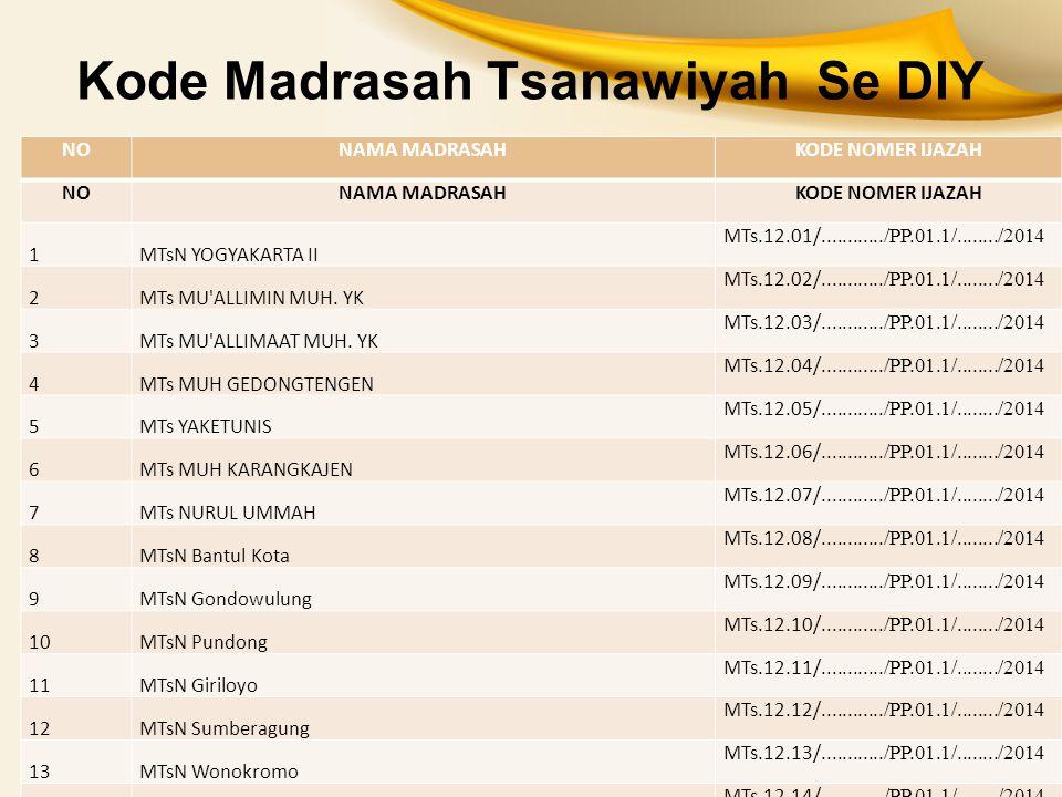 Kode Madrasah Tsanawiyah Se DIY NONAMA MADRASAHKODE NOMER IJAZAH NONAMA MADRASAHKODE NOMER IJAZAH 1MTsN YOGYAKARTA II MTs.12.01/............ /PP.01.1/