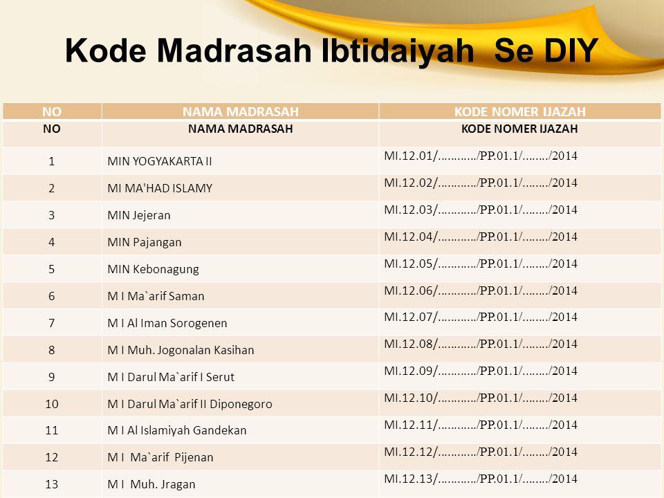 Kode Madrasah Ibtidaiyah Se DIY NONAMA MADRASAHKODE NOMER IJAZAH NONAMA MADRASAHKODE NOMER IJAZAH 1MIN YOGYAKARTA II MI.12.01/............ /PP.01.1/..