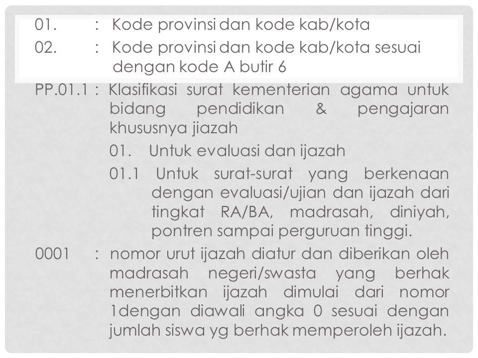 01. : Kode provinsi dan kode kab/kota 02.: Kode provinsi dan kode kab/kota sesuai dengan kode A butir 6 PP.01.1: Klasifikasi surat kementerian agama u