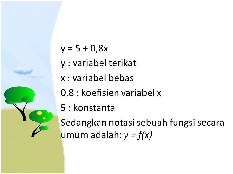 y = 5 + 0,8x y : variabel terikat x : variabel bebas 0,8 : koefisien variabel x 5 : konstanta Sedangkan notasi sebuah fungsi secara umum adalah: y = f(x)