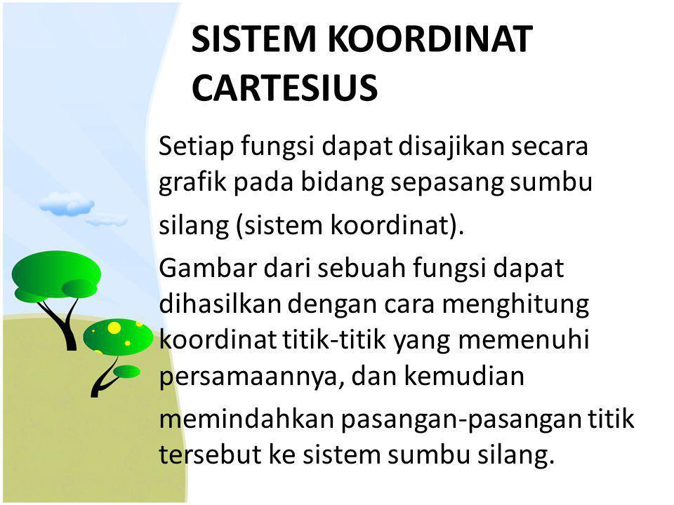 SISTEM KOORDINAT CARTESIUS Setiap fungsi dapat disajikan secara grafik pada bidang sepasang sumbu silang (sistem koordinat).