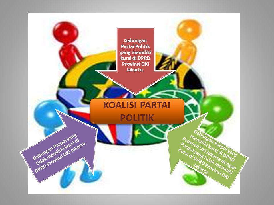 Gabungan Partai Politik yang memiliki kursi di DPRD Provinsi DKI Jakarta. Gabungan Parpol yang memiliki kursi di DPRD Provinsi DKI Jakarta dengan Parp