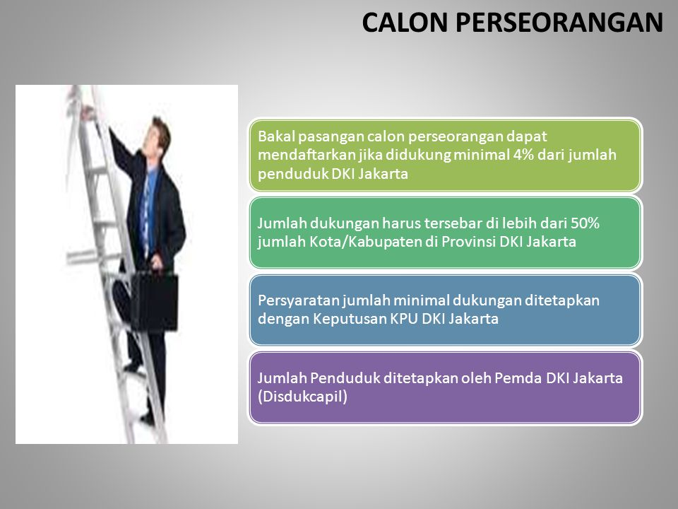Bakal pasangan calon perseorangan dapat mendaftarkan jika didukung minimal 4% dari jumlah penduduk DKI Jakarta Jumlah dukungan harus tersebar di lebih