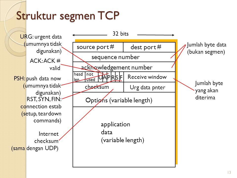 Struktur segmen TCP source port # dest port # 32 bits application data (variable length) sequence number acknowledgement number Receive window Urg dat