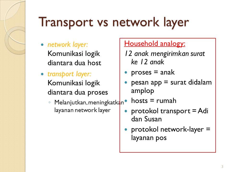 Transport vs network layer network layer: Komunikasi logik diantara dua host transport layer: Komunikasi logik diantara dua proses ◦ Melanjutkan, meningkatkan layanan network layer Household analogy: 12 anak mengirimkan surat ke 12 anak proses = anak pesan app = surat didalam amplop hosts = rumah protokol transport = Adi dan Susan protokol network-layer = layanan pos 3