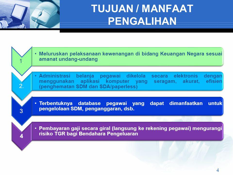 TUJUAN / MANFAAT PENGALIHAN 1.1. Meluruskan pelaksanaan kewenangan di bidang Keuangan Negara sesuai amanat undang-undang 2. Administrasi belanja pegaw