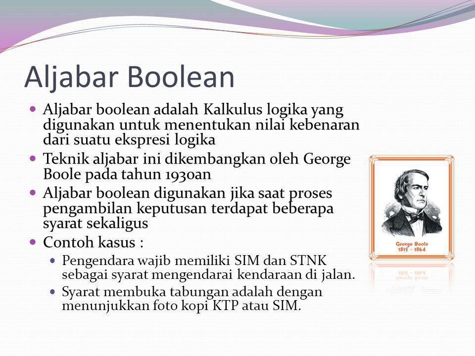 Aljabar Boolean Aljabar boolean adalah Kalkulus logika yang digunakan untuk menentukan nilai kebenaran dari suatu ekspresi logika Teknik aljabar ini d