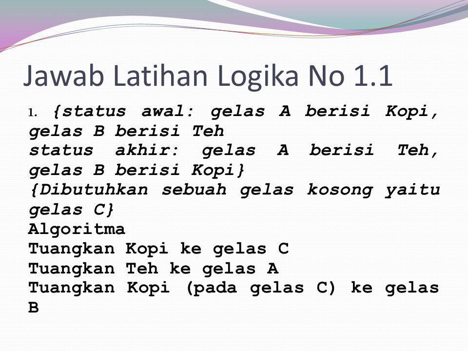 Jawab Latihan Logika No 1.1 1. {status awal: gelas A berisi Kopi, gelas B berisi Teh status akhir: gelas A berisi Teh, gelas B berisi Kopi} {Dibutuhka