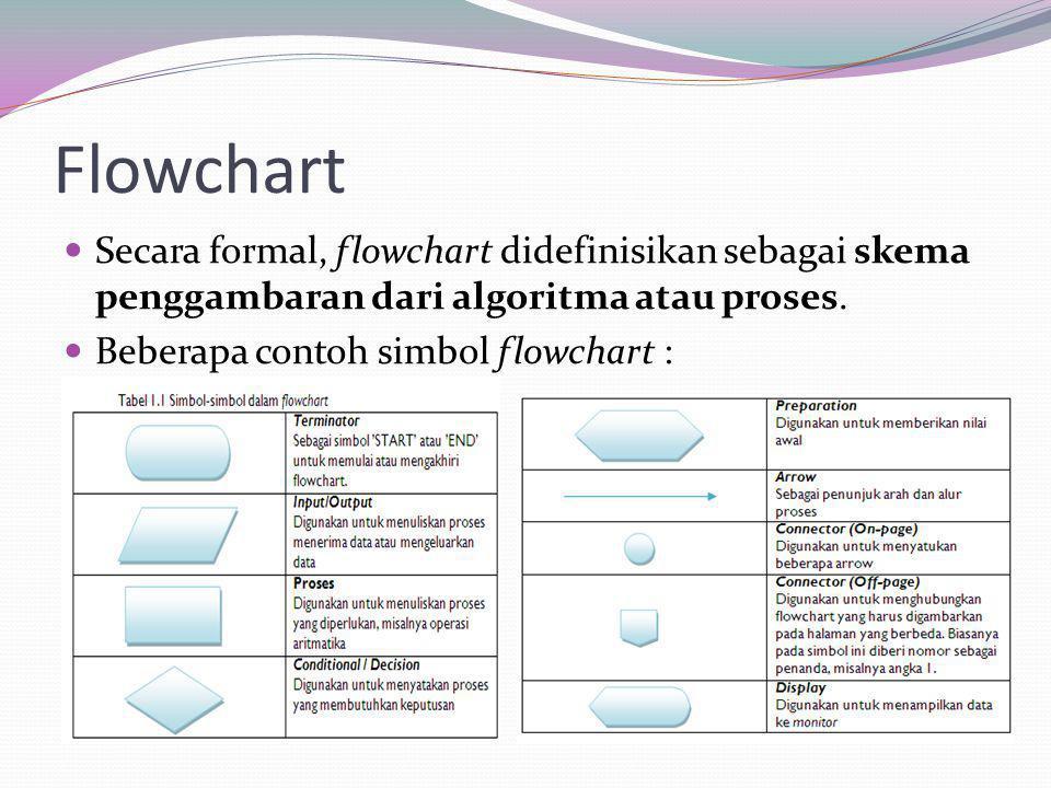 Flowchart Secara formal, flowchart didefinisikan sebagai skema penggambaran dari algoritma atau proses. Beberapa contoh simbol flowchart :