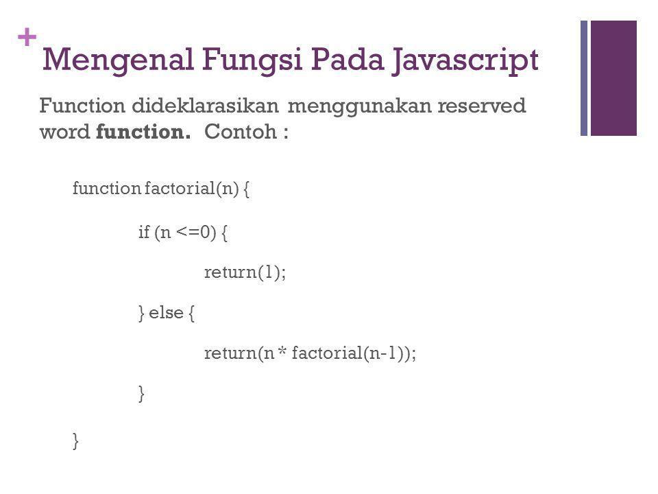 + Mengenal Fungsi Pada Javascript Function dideklarasikan menggunakan reserved word function.