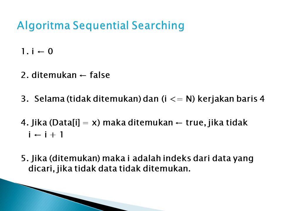 1. i ← 0 2. ditemukan ← false 3. Selama (tidak ditemukan) dan (i <= N) kerjakan baris 4 4. Jika (Data[i] = x) maka ditemukan ← true, jika tidak i ← i