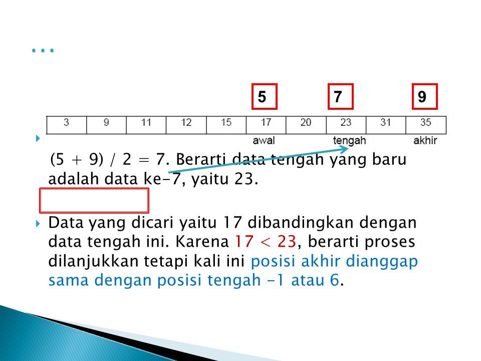  Data tengah yang baru didapat dengan rumus (5 + 9) / 2 = 7. Berarti data tengah yang baru adalah data ke-7, yaitu 23.  Data yang dicari yaitu 17 di
