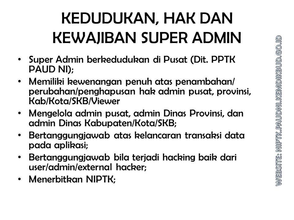 KEDUDUKAN, HAK DAN KEWAJIBAN SUPER ADMIN Super Admin berkedudukan di Pusat (Dit.