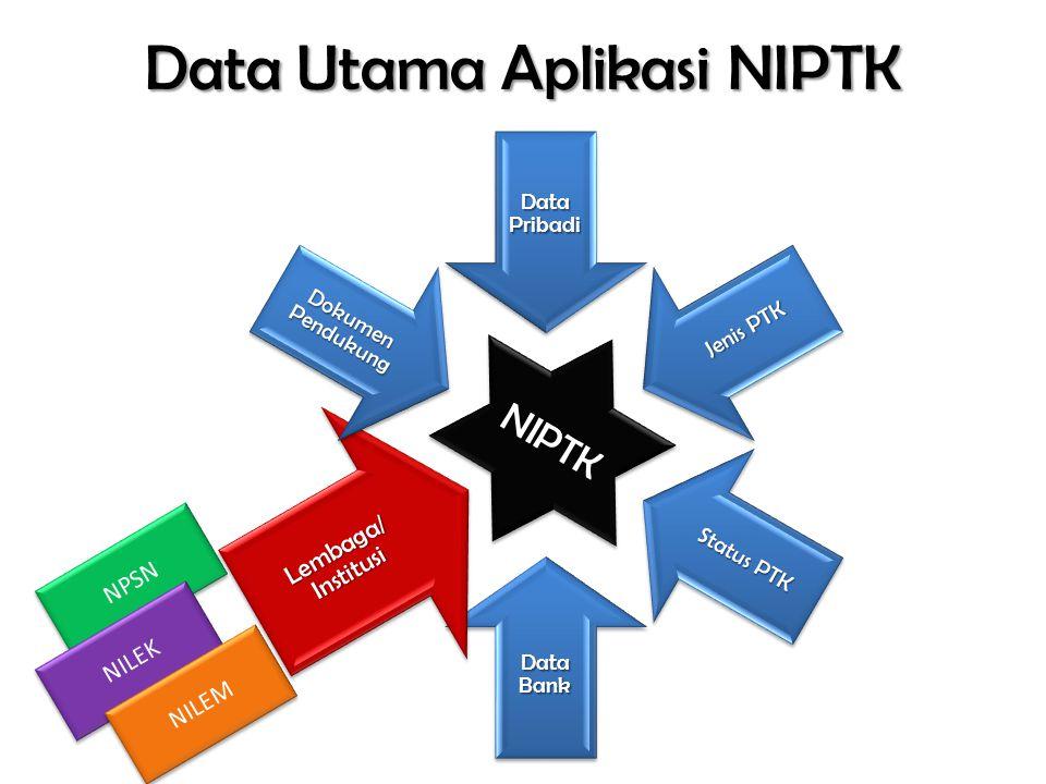 Data Utama Aplikasi NIPTK NIPTKNIPTK NPSN NILEK NILEM