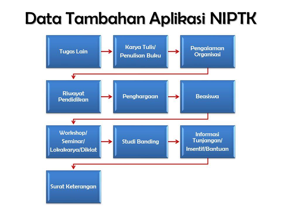 Data Tambahan Aplikasi NIPTK