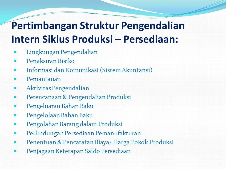 Pertimbangan Struktur Pengendalian Intern Siklus Produksi – Persediaan: Lingkungan Pengendalian Penaksiran Risiko Informasi dan Komunikasi (Sistem Aku