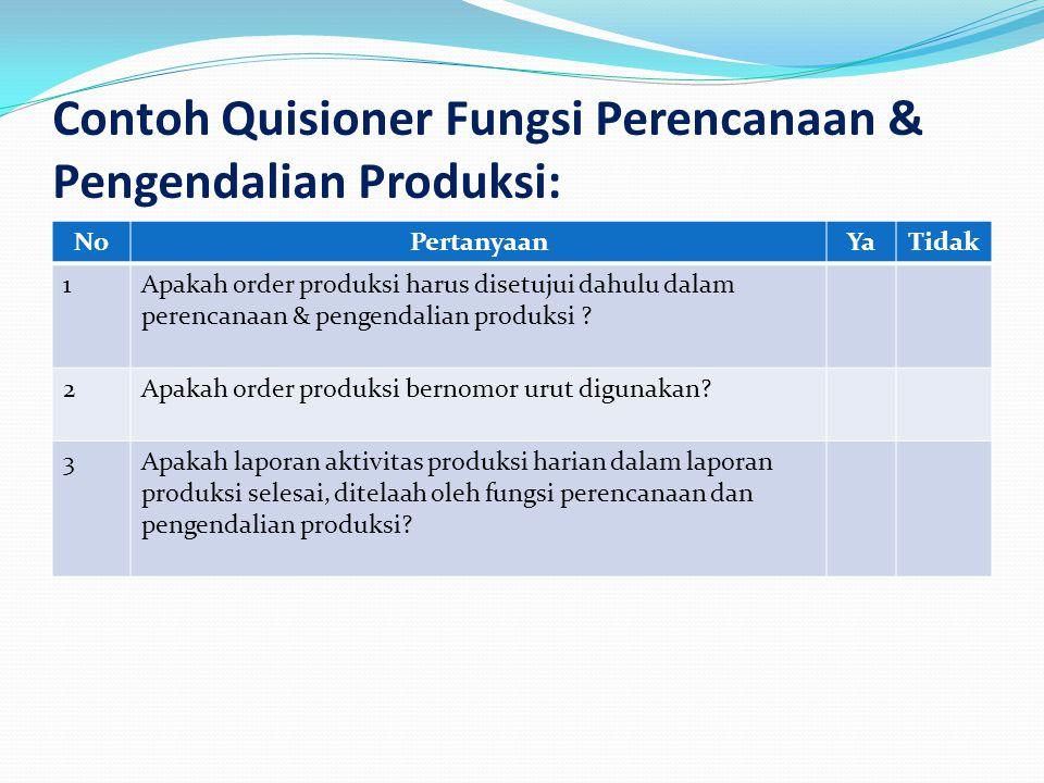 Contoh Quisioner Fungsi Perencanaan & Pengendalian Produksi: NoPertanyaanYaTidak 1Apakah order produksi harus disetujui dahulu dalam perencanaan & pen