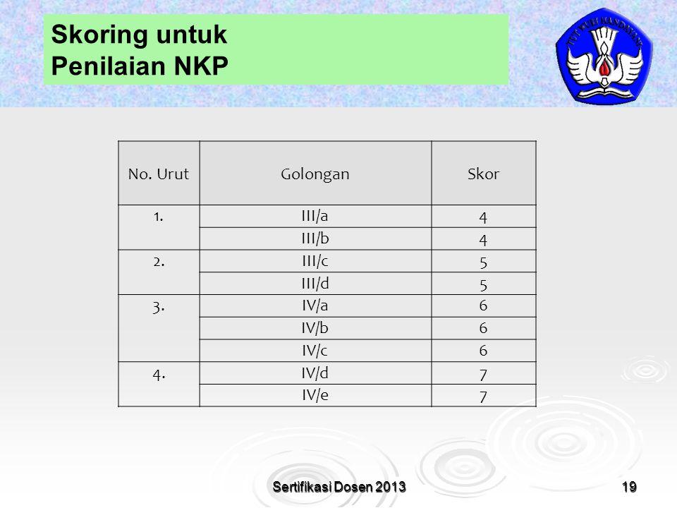 19 Skoring untuk Penilaian NKP Sertifikasi Dosen 2013 No. UrutGolonganSkor 1.1.III/a4 III/b4 2.III/c5 III/d5 3.IV/a6 IV/b6 IV/c6 4.IV/d7 IV/e7