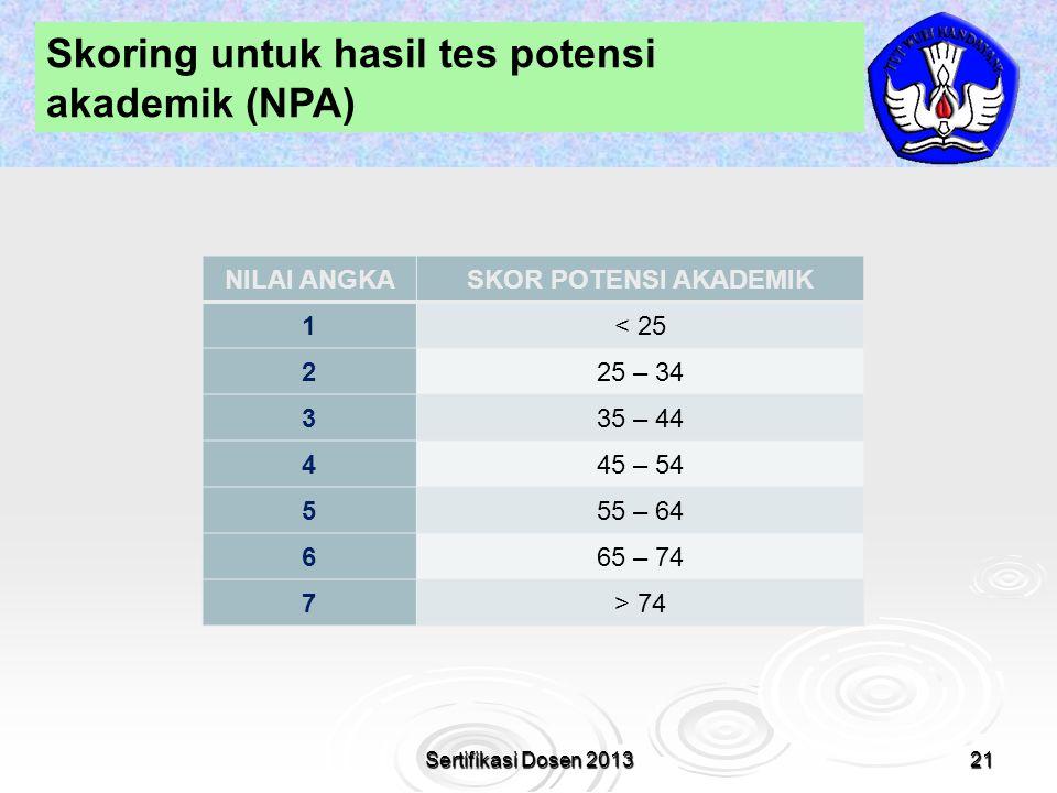 21 Skoring untuk hasil tes potensi akademik (NPA) Sertifikasi Dosen 2013 NILAI ANGKASKOR POTENSI AKADEMIK 1< 25 225 – 34 335 – 44 445 – 54 555 – 64 665 – 74 7> 74