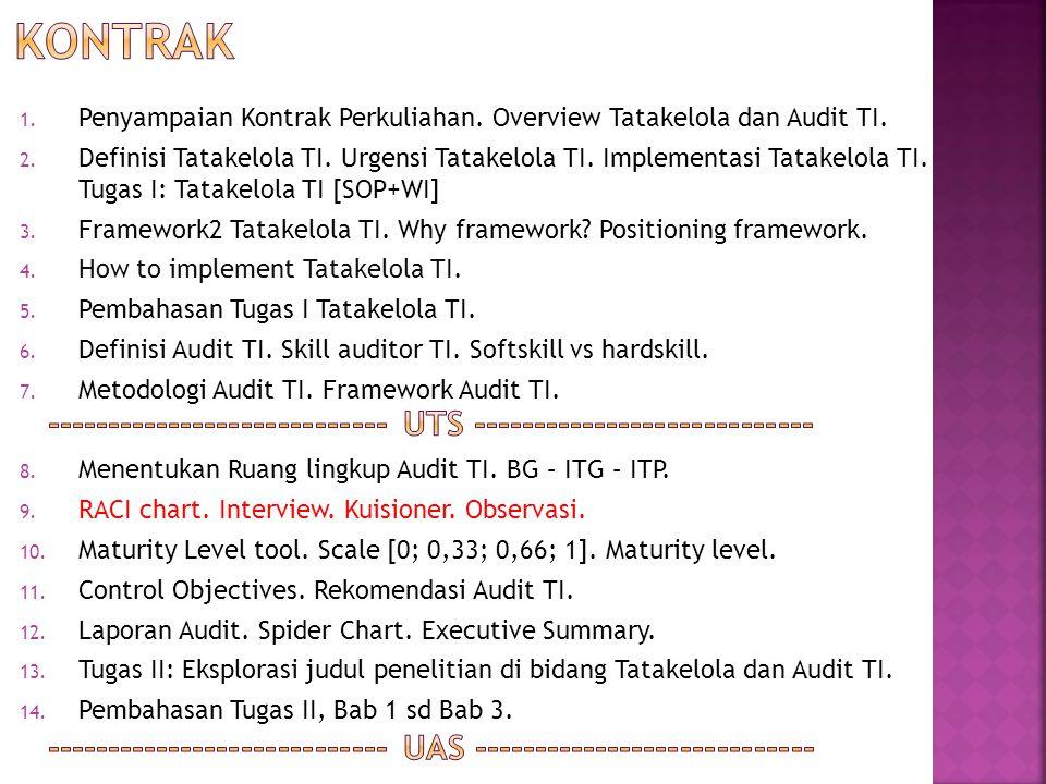 1. Penyampaian Kontrak Perkuliahan. Overview Tatakelola dan Audit TI. 2. Definisi Tatakelola TI. Urgensi Tatakelola TI. Implementasi Tatakelola TI. Tu