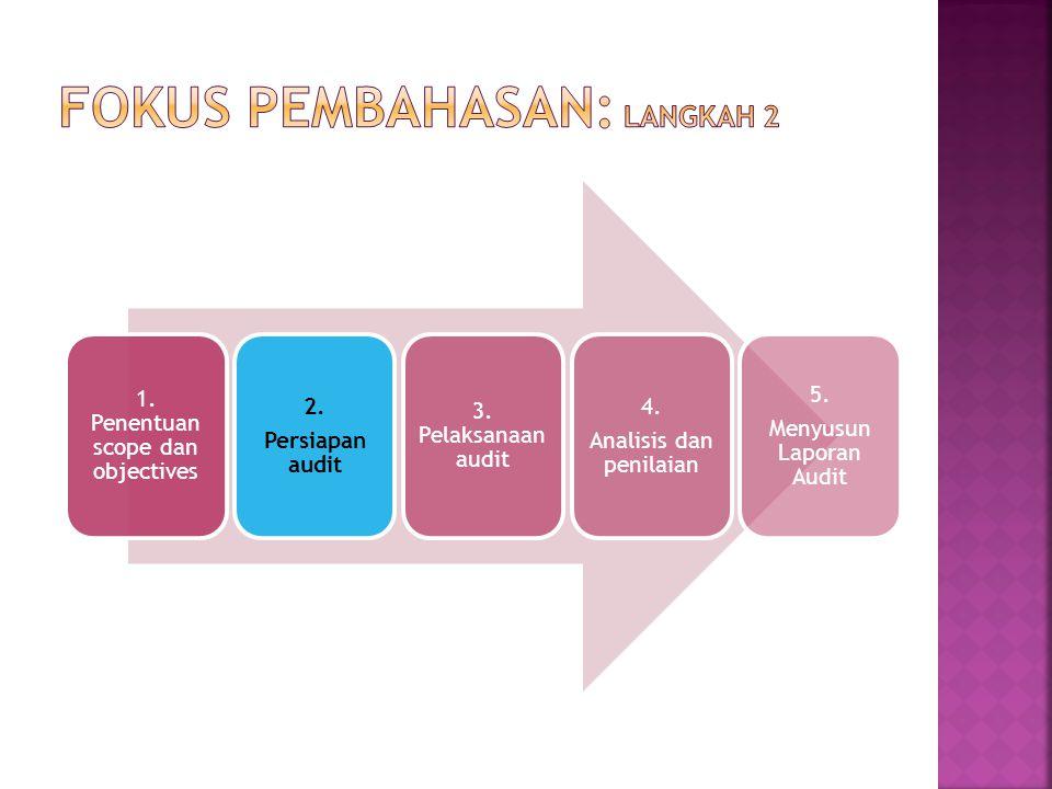 1. Penentuan scope dan objectives 2. Persiapan audit 3. Pelaksanaan audit 4. Analisis dan penilaian 5. Menyusun Laporan Audit