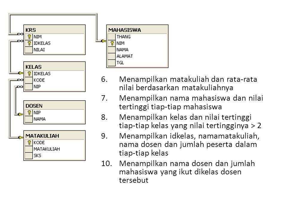 1.Tuliskan script untuk membuat tabel Kriteria (termasuk definisi primary key nya) 2.Tuliskan script untuk membuat tabel nilai (termasuk definisi primary key dan foreign key nya) 3.Tulis script untuk mengubah pendidikan karyawan yang namanya berawalan A menjadi S3 4.Tulis scipt untuk mengubah semua alamat Yogya pada tabel karyawan menjadi Yogyakarta 5.Tulis Script untuk menghapus semua data karyawan yang alamatnya Yogyakarta