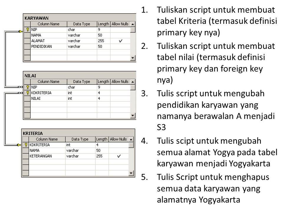 1.Tuliskan script untuk menampilkan NIP, Nama karyawan, Nama kriteria dan Nilai dari karyawan yang pendidikannya D3 2.Tuliskan script untuk menampilkan Nama karyawan, rata-rata nilai dan nilai tertingginya dari karyawan yang nipnya 2,5 dan 7 3.Tuliskan script untuk menambah data kriteria (KdKriteria : 6, Nama: Sopan santun) 4.Tuliskan script untuk menampilan nama karyawan yang alamatnya tidak null