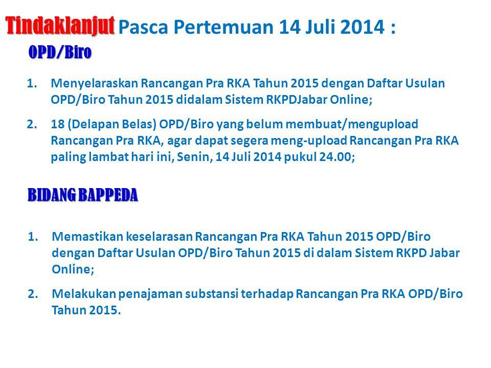 Tindaklanjut Tindaklanjut Pasca Pertemuan 14 Juli 2014 : 1.Menyelaraskan Rancangan Pra RKA Tahun 2015 dengan Daftar Usulan OPD/Biro Tahun 2015 didalam