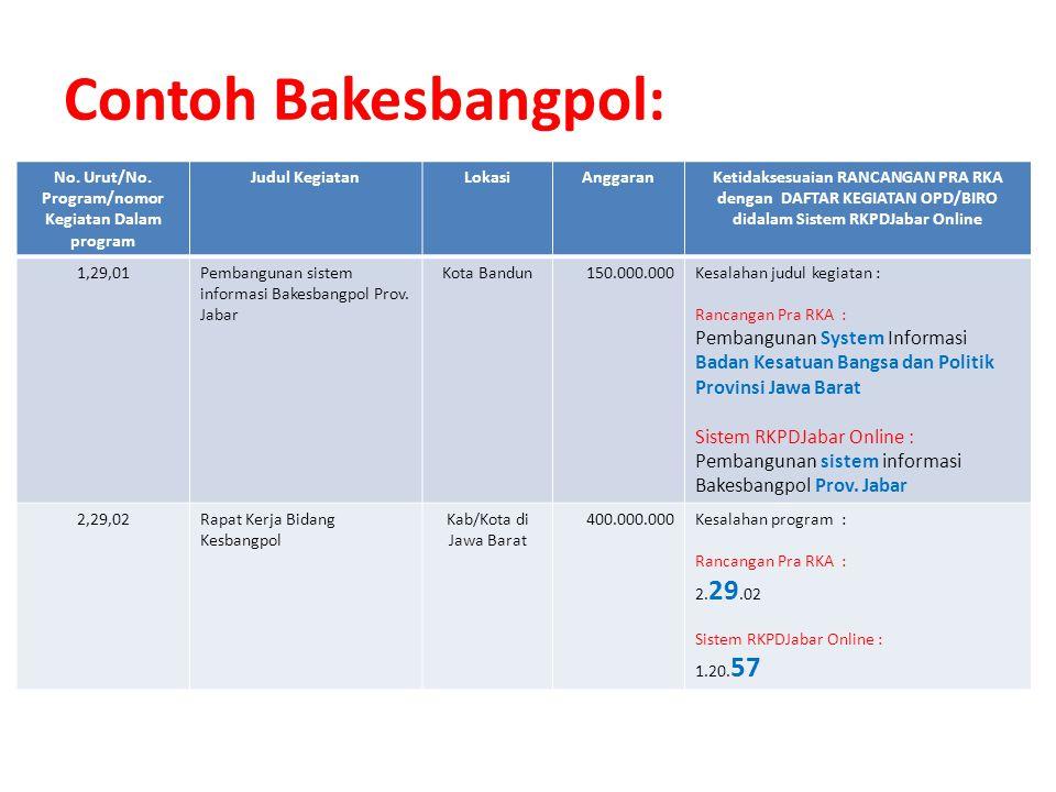 Contoh Bakesbangpol: No. Urut/No. Program/nomor Kegiatan Dalam program Judul KegiatanLokasiAnggaranKetidaksesuaian RANCANGAN PRA RKA dengan DAFTAR KEG