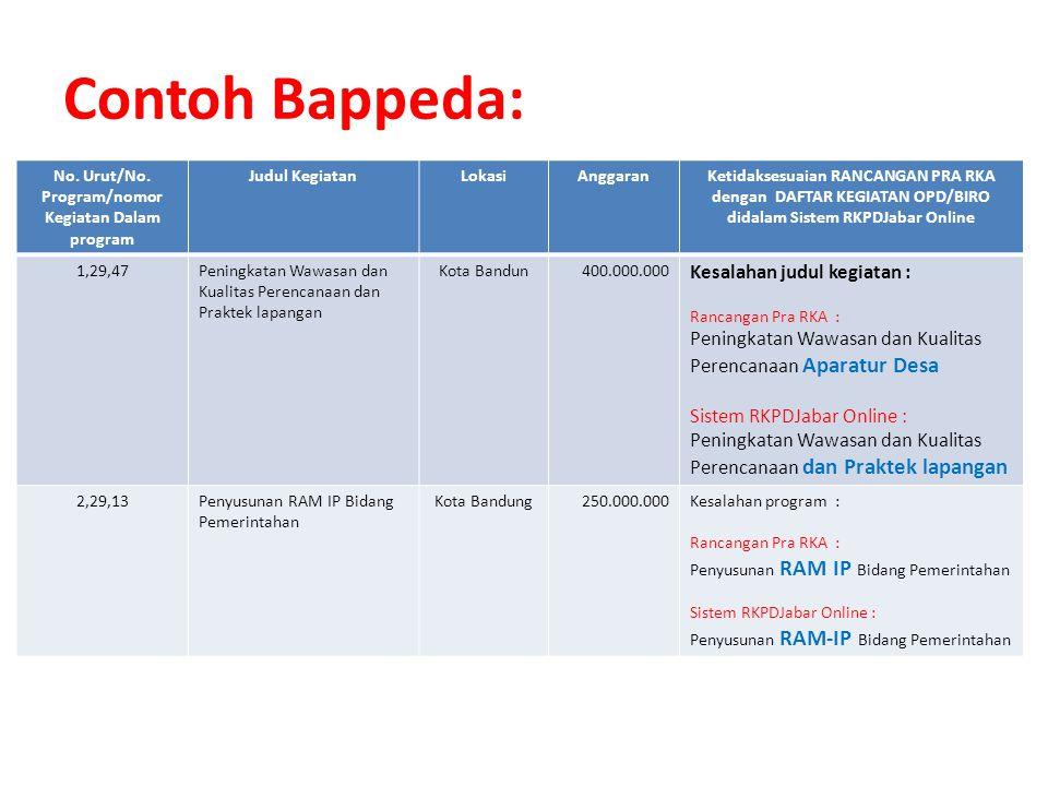 Contoh Bappeda: No. Urut/No. Program/nomor Kegiatan Dalam program Judul KegiatanLokasiAnggaranKetidaksesuaian RANCANGAN PRA RKA dengan DAFTAR KEGIATAN