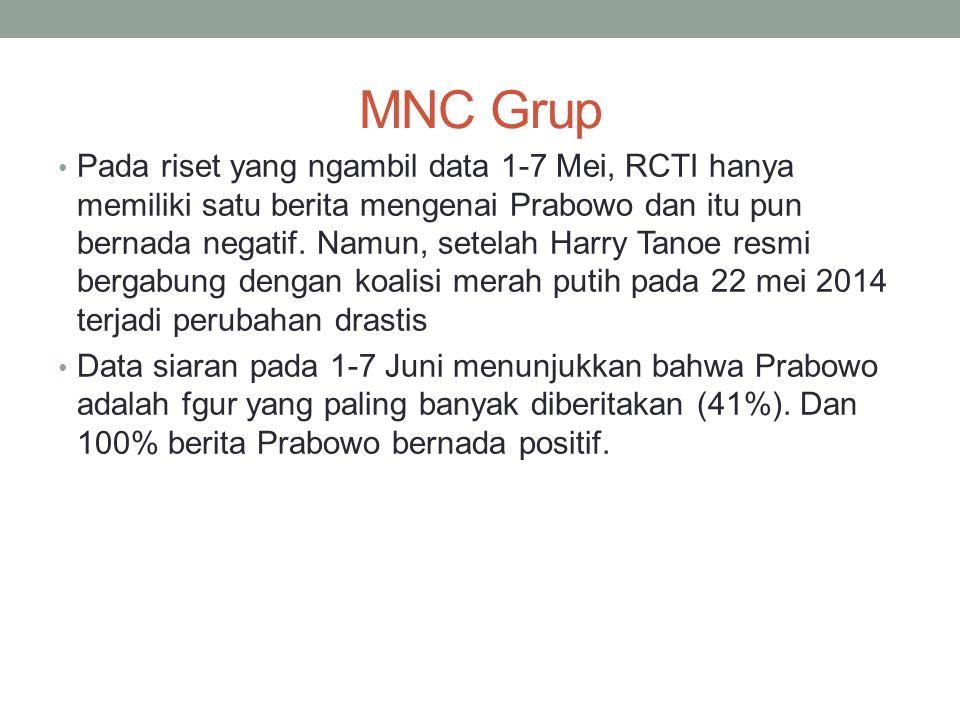 Tren yang sama terjadi di dua stasiun televisi milik MNC Grup lainnya, MNC TV dan Global TV.