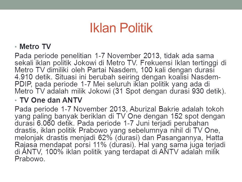 Iklan Politik Metro TV Pada periode penelitian 1-7 November 2013, tidak ada sama sekali iklan politik Jokowi di Metro TV.