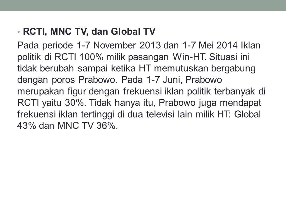 RCTI, MNC TV, dan Global TV Pada periode 1-7 November 2013 dan 1-7 Mei 2014 Iklan politik di RCTI 100% milik pasangan Win-HT.
