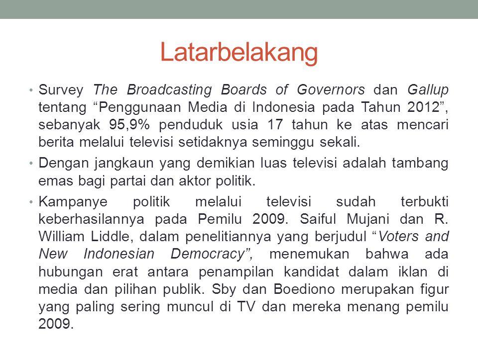 Latarbelakang Survey The Broadcasting Boards of Governors dan Gallup tentang Penggunaan Media di Indonesia pada Tahun 2012 , sebanyak 95,9% penduduk usia 17 tahun ke atas mencari berita melalui televisi setidaknya seminggu sekali.