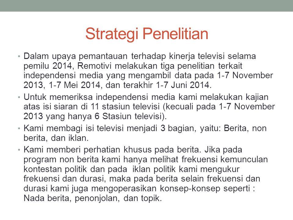 Strategi Penelitian Dalam upaya pemantauan terhadap kinerja televisi selama pemilu 2014, Remotivi melakukan tiga penelitian terkait independensi media yang mengambil data pada 1-7 November 2013, 1-7 Mei 2014, dan terakhir 1-7 Juni 2014.