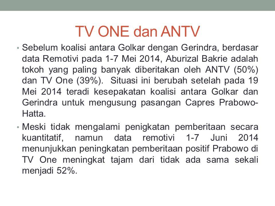 TV ONE dan ANTV Sebelum koalisi antara Golkar dengan Gerindra, berdasar data Remotivi pada 1-7 Mei 2014, Aburizal Bakrie adalah tokoh yang paling banyak diberitakan oleh ANTV (50%) dan TV One (39%).