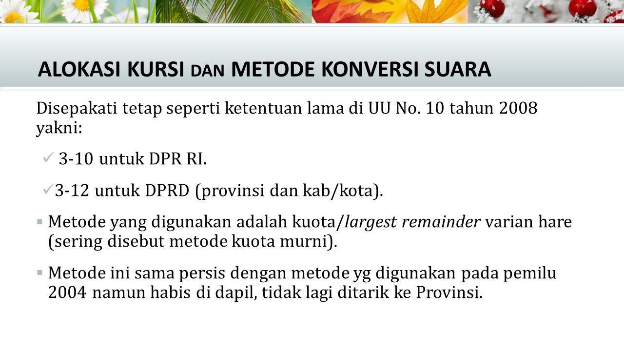 ALOKASI KURSI DAN METODE KONVERSI SUARA Disepakati tetap seperti ketentuan lama di UU No. 10 tahun 2008 yakni: 3-10 untuk DPR RI. 3-12 untuk DPRD (pro