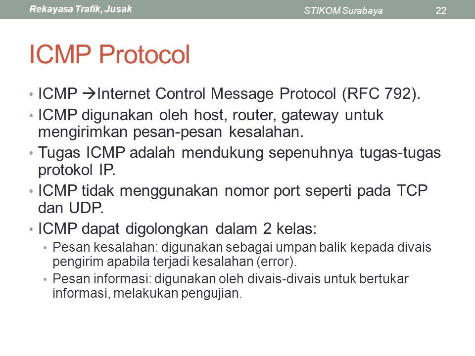 Rekayasa Trafik, Jusak STIKOM Surabaya22 ICMP Protocol ICMP  Internet Control Message Protocol (RFC 792). ICMP digunakan oleh host, router, gateway u